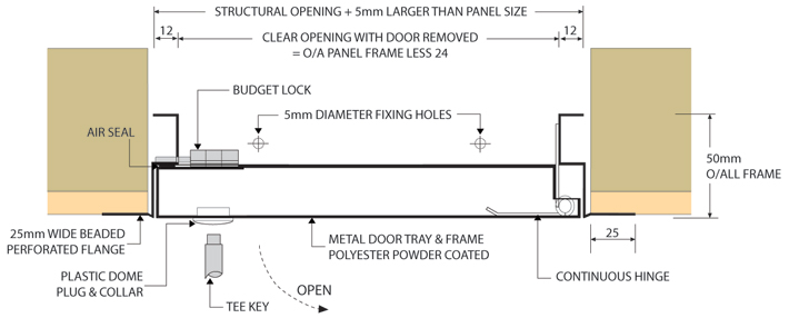 Metal Door Access Panel With Concealed Frame Jakdor