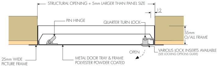 Budget metal door access panel