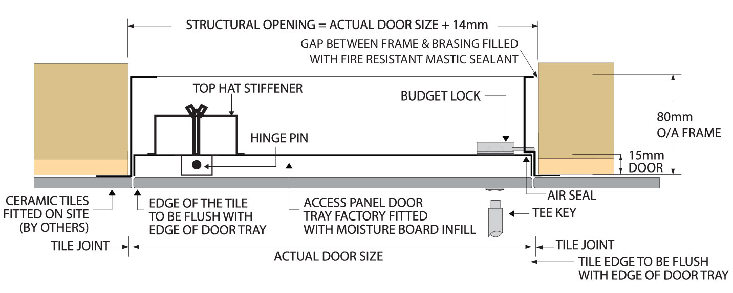 Tiled Wall Access Panel Concealed Inspection Hatch Jakdor