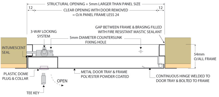 Fire rated metal access panel