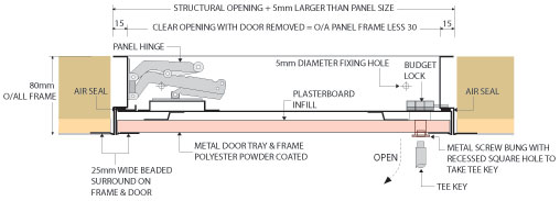 Plasterboard Door Access Panel