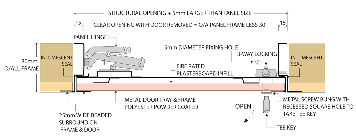 Fire Rated Plasterboard Access Panels