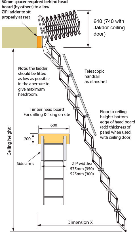 ZIP ladder specification